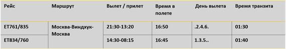 img?src=https%3A%2F%2Fcrm.aviarepstourism.com%2Frus%2Fsites%2Fcrm-rus%2Ffiles%2Fcivicrm%2Fpersist%2Fcontribute%2FUntitled2_2026727aedf1fe6c9096d0f94706126b.jpg&method=resize&params=570%2Cnull